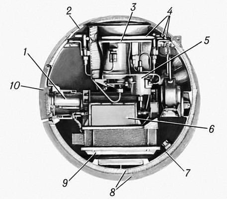 Рис. 7. Возвращаемый аппарат АМС «Луна-20»: 1 — контейнер для грунта; 2 — крышка парашютного отсека; 3 — парашютный отсек; 4 — антенны; 5 — антенный переключатель; 6 — передатчики; 7 — корпус возвращаемого аппарата; 8 — теплоизоляция; 9 — аккумуляторная батарея; 10 — крышка.