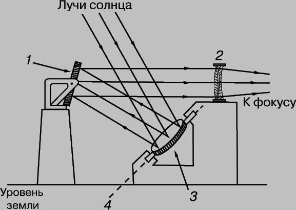 АРХЕОАСТРОНОМИЯ фото №17
