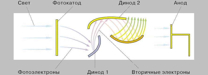 АРХЕОАСТРОНОМИЯ фото №20