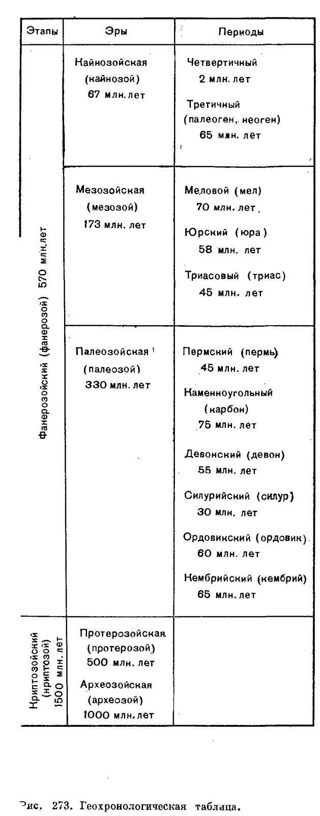 Эволюция и филогения диатомовых водорослей
