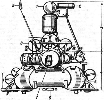 Автоматическая станция Луна-16: 1 - возвращаемый аппарат; 2 - буровой механизм; 3 - ракета Луна - Земля; 4 - посадочная ступень; 5 - топливный бак; 6 - двигатель посадочной ступени; 7 - двигатель ракеты Луна - Земля; 8 - топливный бак; 9 - антенна