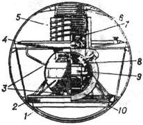Спускаемый космический аппарат Венера-9: 1 - теплозащитный корпус; 2 - посадочное устройство; 3 - научная аппаратура; 4 - аэродинамическое тормозное устройство; 5 - антенна; б - отсек парашютной системы; 7 - отсек научной аппаратуры, работающей в облачном слое; 8 - телефотометр; 9 - служебная аппаратура; 10 - теплоизоляция