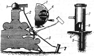 Схема грунтозаборного устройства космического аппарата Луна-16: 1 - возвращаемый аппарат; 2 - исходное положение штанги и бурового станка; 3 -рабочее положение штанги и бурового станка; 4 - ампула с лунным грунтом; 5 - буровой снаряд; б - винт подачи; 7 - корпус бурового станка; 8 - вращатель