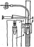 Схема электрошлаковой сварки: 1 - свариваемая деталь; 2 - шлаковая ванна; 3 - шлакоудерживающее приспособление; 4 - сварной шов; 5 - ванна жидкого металла; 6 - металлический электрод