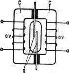 Схема феррида: С - сердечник; П - пластины геркона; ОУ - обмотка управления