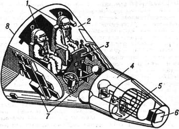Схема спускаемого аппарата космического корабля Джемини: 1 - кресла космонавтов; 2 - герметическая капсула; 3 - пульт и приборная доска; 4 - отсек системы ориентации; 5 - контейнер с парашютами; 6 - радиолокатор для сближения на орбите; 7 - бортовая аппаратура и оборудование; 8 - теплозащитный экран