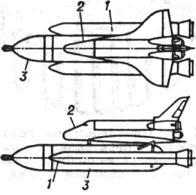 Космический корабль Спейс шаттл: 1 - твердотопливный ускоритель; 2 - орбитальная ступень: 3 - подвесной топливный бак