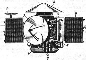Автоматическая межпланетная станция Марс-3: 1 - приборный отсек; 2 - антенна научной аппаратуры; 3 - параболическая остронаправленная антенна; 4 - спускаемый аппарат; 5 - радиаторы системы терморегулирования; 6 - панель солнечной батареи; 7 - блок баков двигательной установки; 8 - приборы системы астроориентации