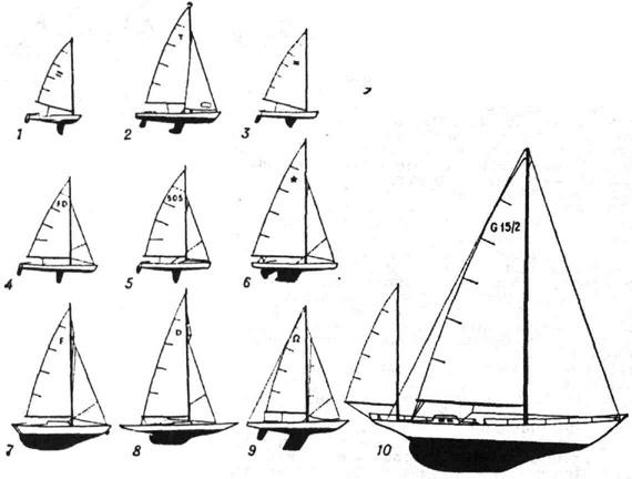 Некоторые классы спортивных яхт: 1 - Окей-динги; 2 - Темнеет; 3 - Финн; 4 - Летучий голландец; 5 - 505; 6 - Звёздный; 7 - Фалькбот: 8 - Дракон; 9 - Солинг; 10 -