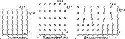 Схематическая диаграмма, иллюстрирующая механизм