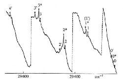 Фрагмент S1<-S0 электронно-колебательного спектра пропаналя-d1 в