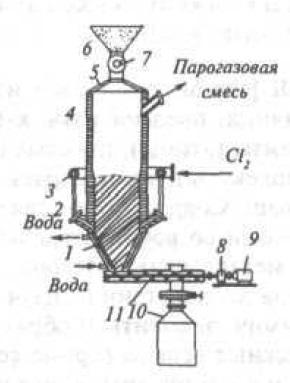 Хлоратор