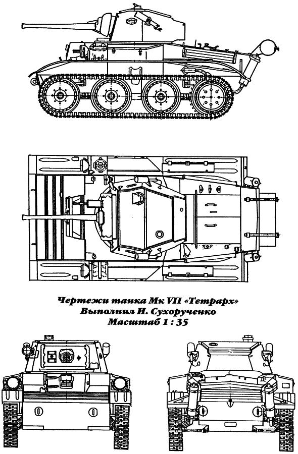Легкий танк Mk VII