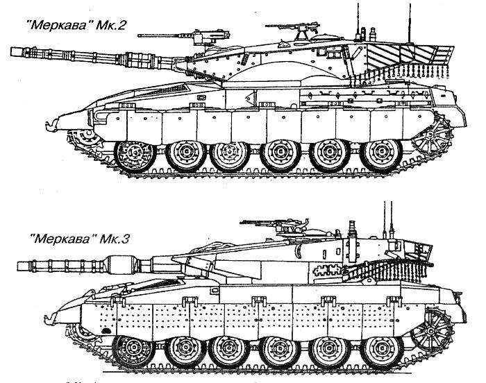 """Работа над третьей моделью израильского танка началась в конце 1983 г. Израиль Тал определил Mk.3 как танк 90-х годов, который по боевой эффективности должен превзойти все основные боевые танки 80-х годов: """"Леопард-2"""", """"Челленджер"""", М1, Т-80, Т-72... Презентация танка """"Меркава"""" Mk.3 состоялась 4 мая 1989 г., в том же году танк принят на вооружение. Программой строительства вооруженных сил Израиля предусмотрена <a href="""