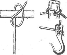 Рис. 44. Самозатягивающийся узел