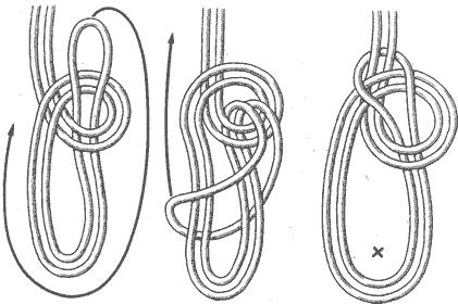 Рис. 77. Двойной беседочный узел
