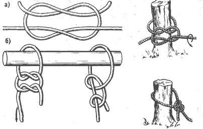 Рис. 23. Бабий узел: а — схема вязки; б — превращение бабьего узла в простой штык