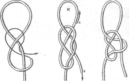 Рис. 118. Кабестановая петля