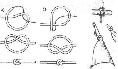 Рис. 1. Простой узел: а — левый; б — правый