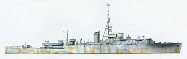 «Avon»(«Эйвон»)фрегат (Великобритания)