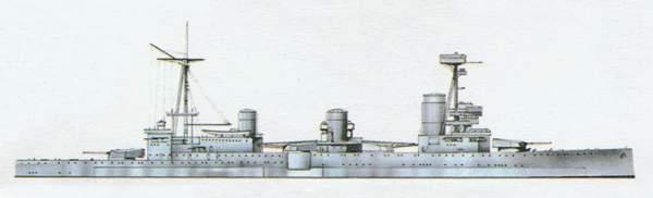 «Australia»(«Австралия»)линейный крейсер (Австралия)