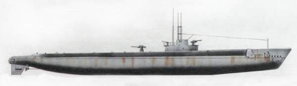«Diablo»(«Диабло»)подводная лодка (США)