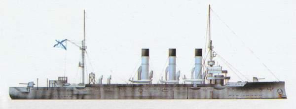 «Aurora»(«Аврора»)крейсер (Россия)