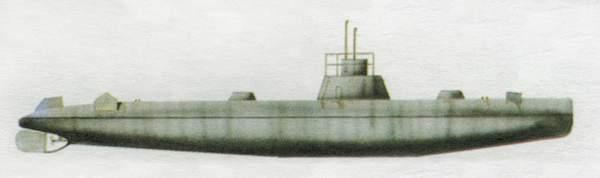 «Dykkeren»(«Дюккерен»)подводная лодка (Дания)