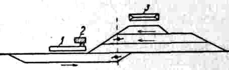 1—платформа; 2—пассаж, здание; 3—пакгауз