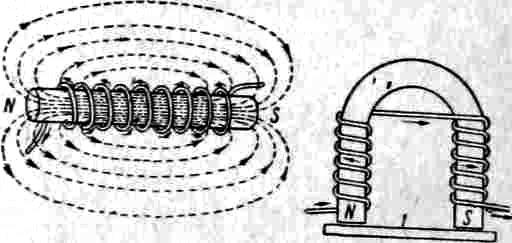Для усиления действия Э. часто придают подковообразную форму; в этом случае Э. притягивает якорь 1 одновременно двумя полюсами (N и S). Э. является составной частью большинства электр. машин и аппаратов; кроме того, его применяют для подъема грузов, торможения (в частности на электрифицированных ж. д.) и других целей.
