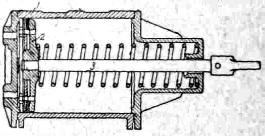 Герметичность Т. ц. достигается уплотнением его поршня кожаным воротником 1, к-рый давлением распорного кольца и сжатого воздуха прижимается к рабочей поверхности цилиндра.