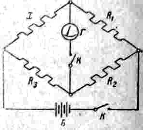 Состоит из трех магазинов сопротивлений: R1, R2 и R3, гальванометра Г, батареи Б и ключей К. Сопротивление х, к-рое требуется определить, включается между клеммами 1—2. Принцип действия основан на следующем: если величины сопротивлений R1, R2 и R3 подобраны так, что произведения противоположных плеч мостика равны между собой, то при включении батареи в гальванометре тока не будет (<a href=