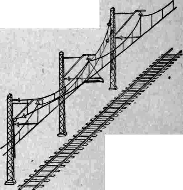 Несущие тросы помещаются в общем двойном седле на одном изоляторе, контактные провода удерживаются в требуемом положении относительно оси пути двойным фиксатором. Отходящие на анкеровку ветви подвески монтируются с постепенным повышением. В месте пересечения контактных проводов устанавливаются крестовые накладки и <a href=