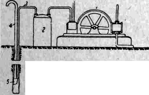Из подъемной трубы вода, освободившись от воздуха, отводится в резервуар, из к-рого центробежными или поршневыми насосами подается в водонапорные резервуары или к местам потребления. Недостатком Э. является низкий к. п. д., не превышающий обычно 25%. К его преимуществам относятся: простота обслуживания, отсутствие движущихся частей в скважине, центральное обслуживание нескольких скважин из одной компрессорной и возможность применения при искривленных скважинах. Эти преимущества обеспечили Э. широкое распространение в системах жел.-дор. водоснабжения.