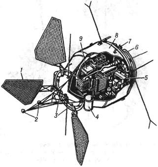 ИСЗ Протон-4 (общий вид и разрез): 1 - панель солнечной батареи; 2 - датчики магнитной индикации; 3 - исполнительные органы системы демпфирования; 4 - контейнер с химическими батареями; 5 - панель с аппаратурой автоматики и управления; 6 - радиатор; 7 -датчик солнечной индикации; 8 - приборный контейнер; 9 - комплект научной аппаратуры
