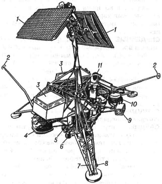 Космический аппарат Сервейор (основной двигатель для торможения при посадке не показан): 1 - солнечные батареи; 2 - малонаправленные антенны; 3 - контейнеры с электронным оборудованием; 4 - антенна посадочного радиолокатора; 5 - бак с топливом; 6 -двигатель мягкой посадки; 7 - посадочная опора с амортизатором; 8 - сопло системы ориентации; 9 - аккумуляторная батарея; 10 - баллон с гелием; 11 - телевизионная камера