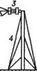Схема длинноволновой передающей антенны: / - горизонт, часть; 2 - снижение; 3 - изоляторы; 4 - мачты с оттяжками; 5 - передатчик; 6 - заземление
