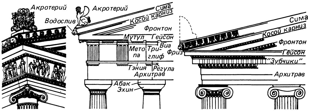 АНТАБЛЕМЕНТ фото