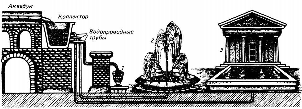 АКВЕДУК фото