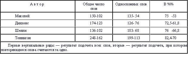 АНГЛИЙСКИЙ ЯЗЫК фото №1