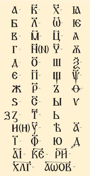 Русский алфавит. 17 в.