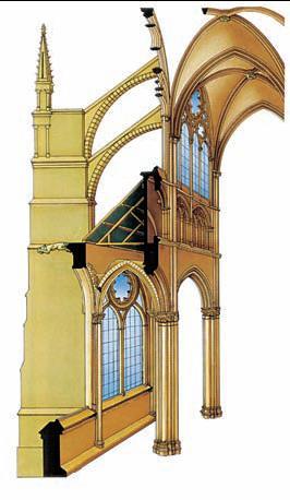 Контрфорсы и арк бутаны собора в Амьене