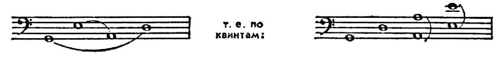 АРАБСКАЯ МУЗЫКА фото №1