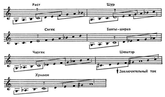 АЗЕРБАЙДЖАНСКАЯ МУЗЫКА фото №1