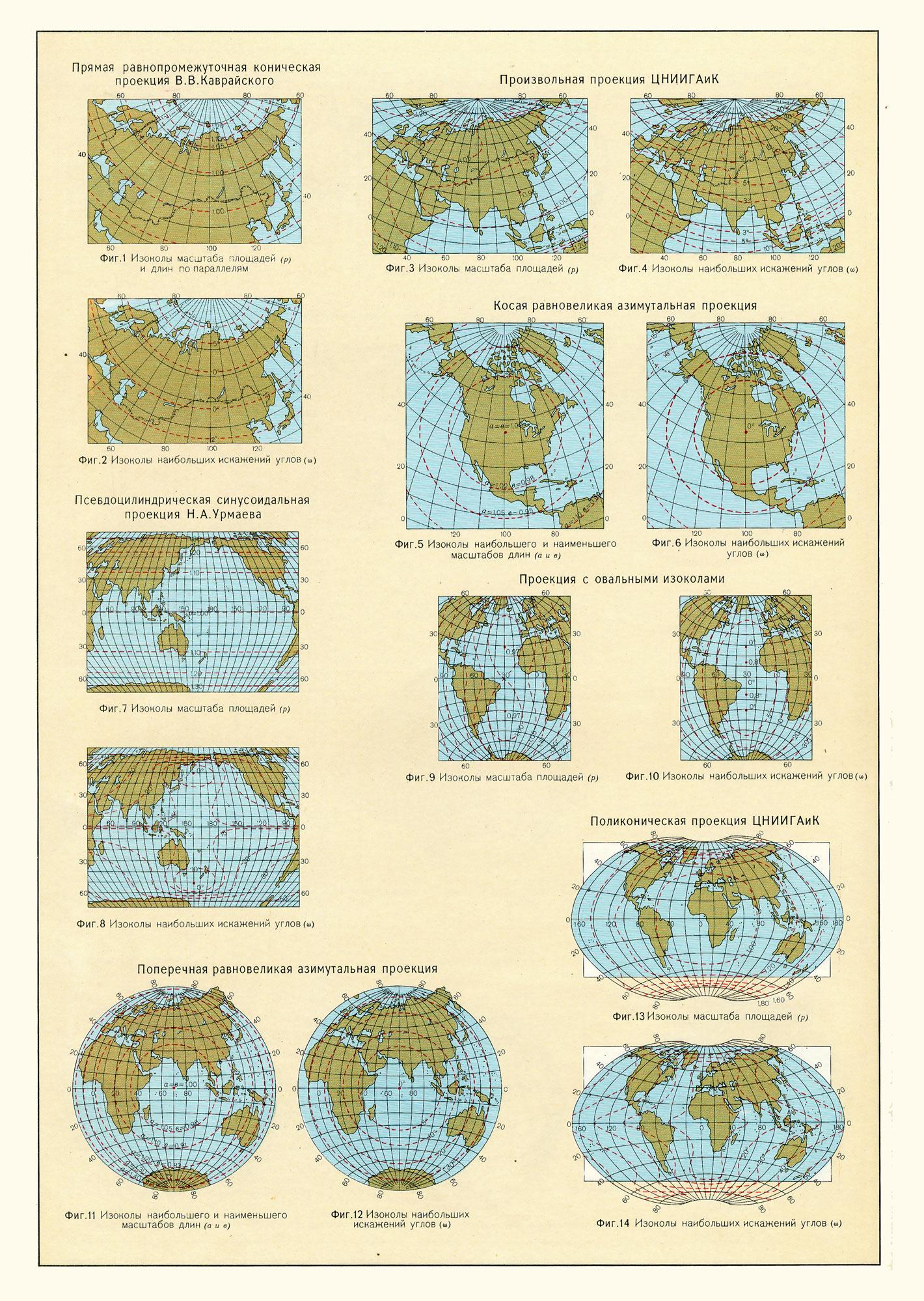 Проекции карт арласа