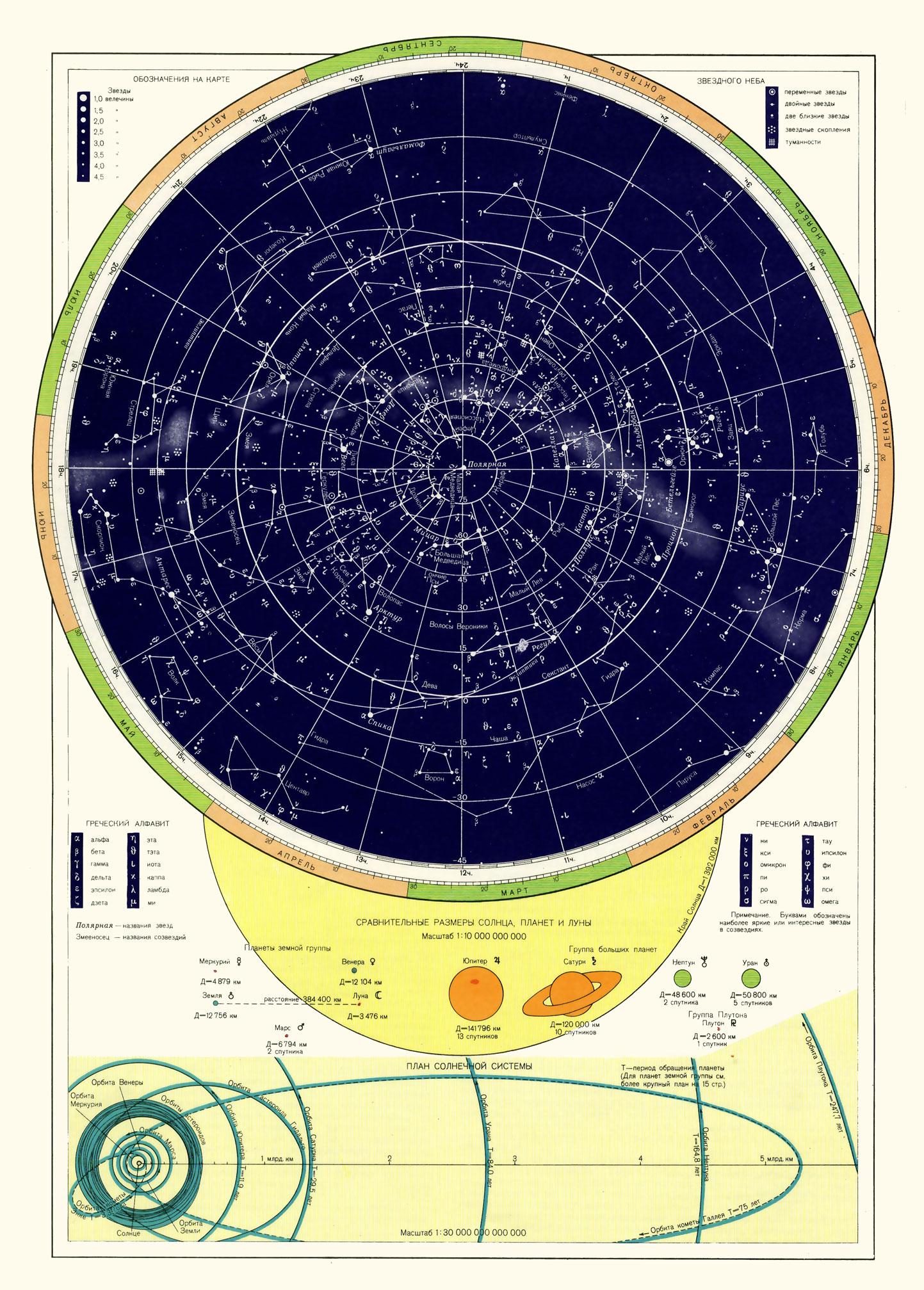 Карта звездного неба. Солнечная система