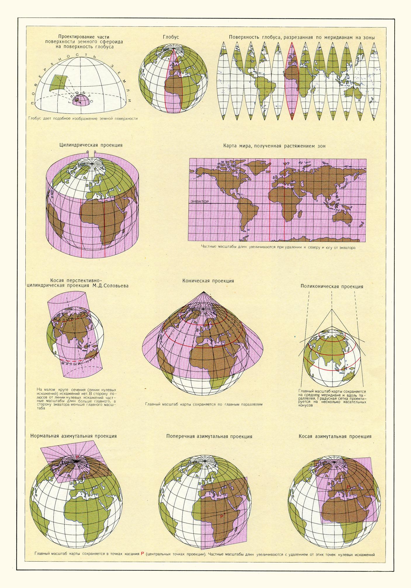 Изображение шаровой поверзности на плоскости (картографические проекции)