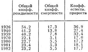 АРМЯНСКАЯ СОВЕТСКАЯ СОЦИАЛИСТИЧЕСКАЯ РЕСПУБЛИКА фото №111