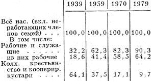АРМЯНСКАЯ СОВЕТСКАЯ СОЦИАЛИСТИЧЕСКАЯ РЕСПУБЛИКА фото №116