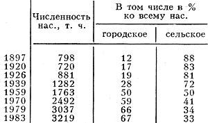 АРМЯНСКАЯ СОВЕТСКАЯ СОЦИАЛИСТИЧЕСКАЯ РЕСПУБЛИКА фото №109